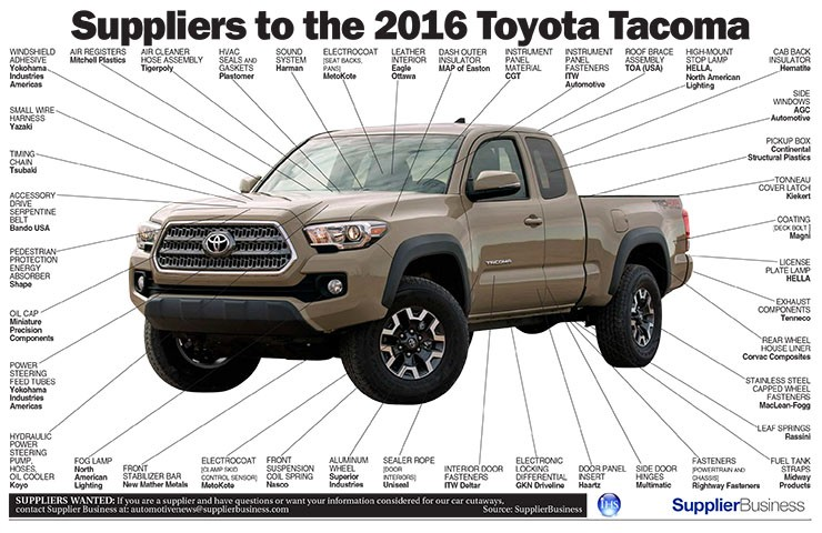 2016 Toyota Tacoma Suppliers Listed