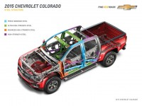 GM says this new Chevy Colorado weighs substantially less than a full-size truck. Well, duh!