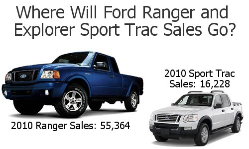 When Ford Discontinues Ranger and Sport Trac, Will Tacoma Benefit?