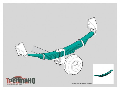 New Leaf Pack Suspension Lift Kit Diagram
