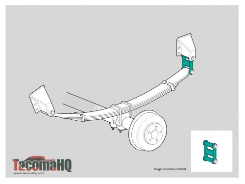 Shackle Suspension Lift Kit Diagram