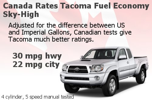Tacoma Cleans Up In Canada